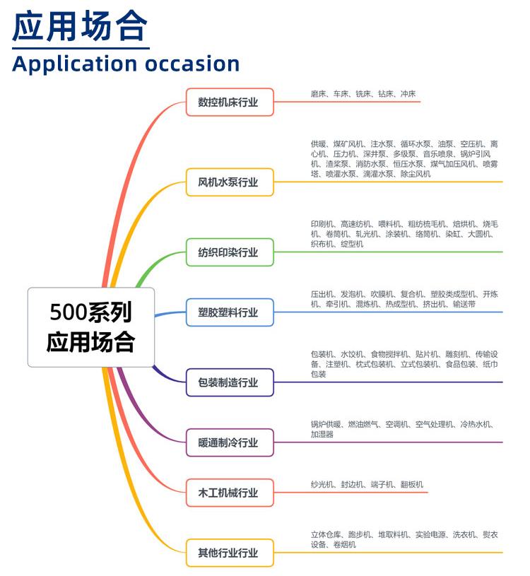 500系列变频器应用场合