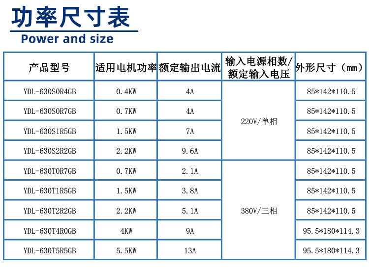 630系列变频器功率尺寸