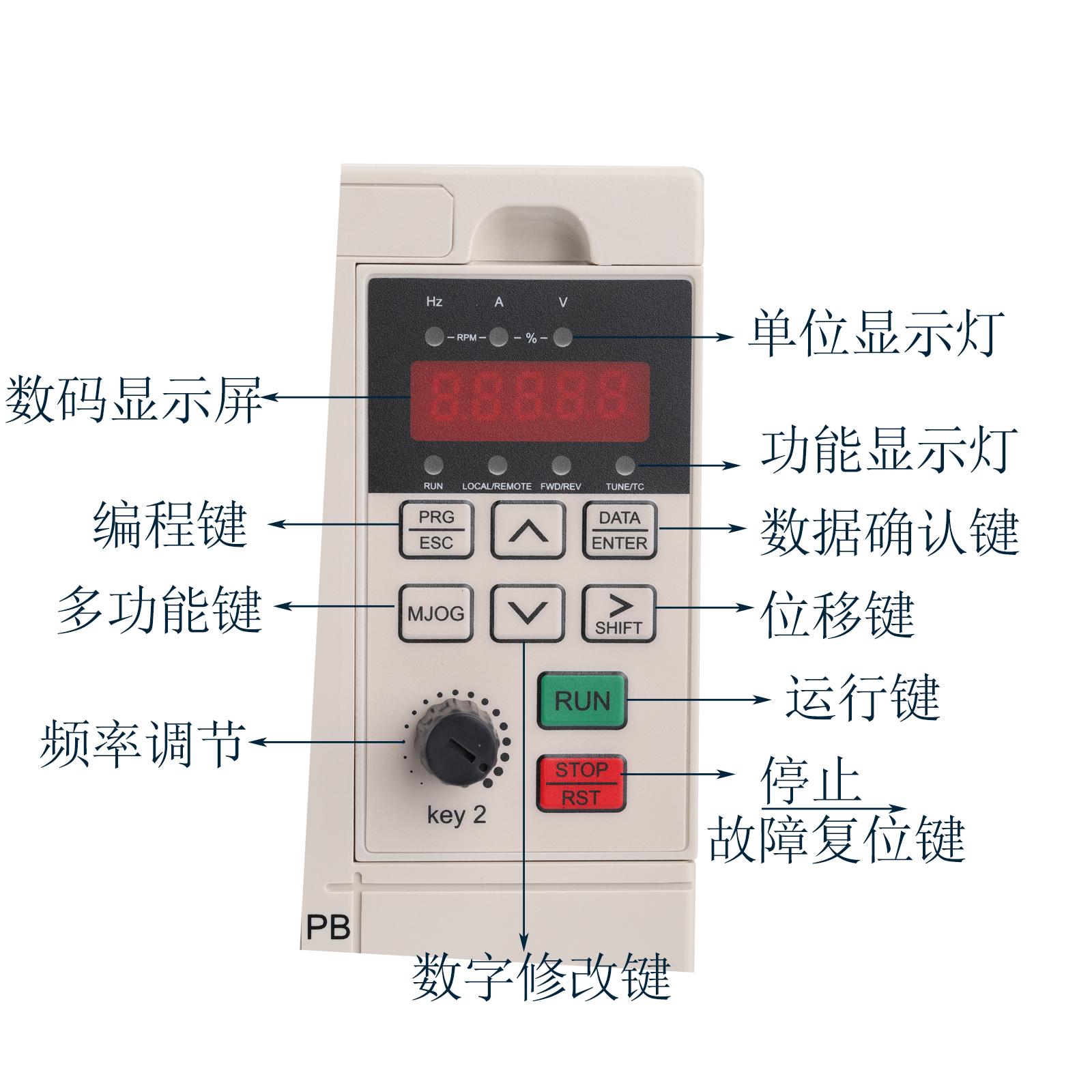 650S系列通用变频器键盘图
